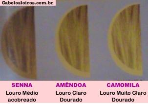 3 - Tabela de cores do Tonalizante C.Kamura