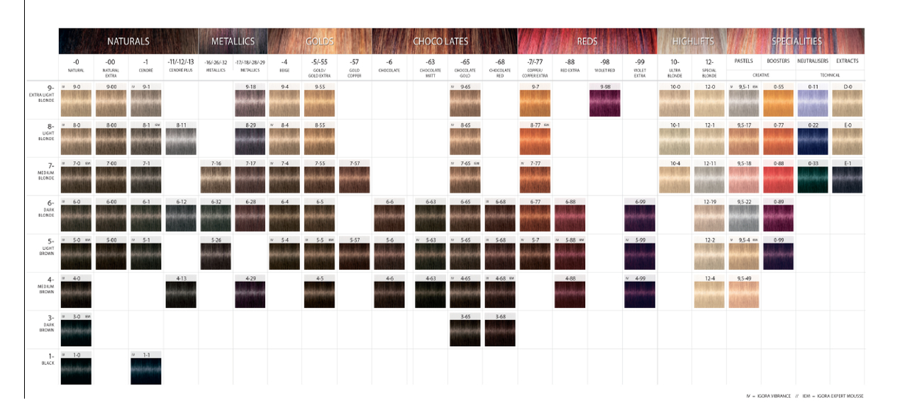 Schwarzkopf color chart - Tintura Igora Loiros